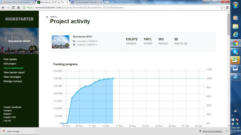 Kickstarter15-Graph